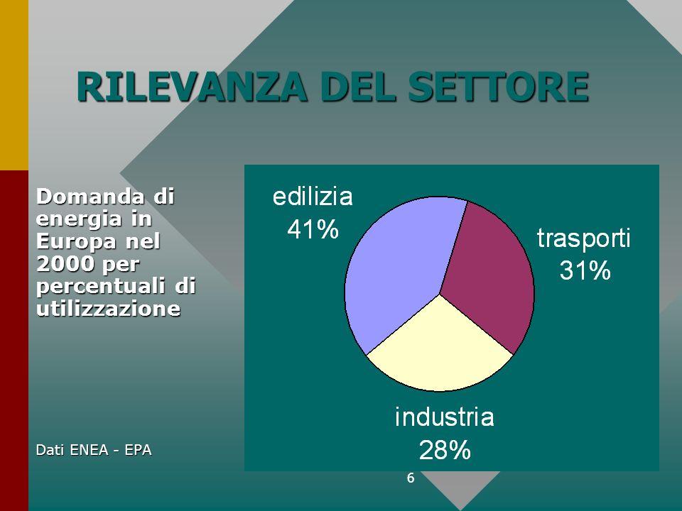 37 Incentivi per le fonti rinnovabili Con la delibera GRT n.