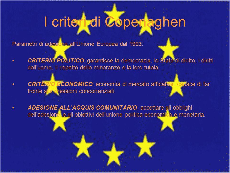 I criteri di Copenaghen Parametri di adesione allUnione Europea dal 1993: CRITERIO POLITICO: garantisce la democrazia, lo Stato di diritto, i diritti