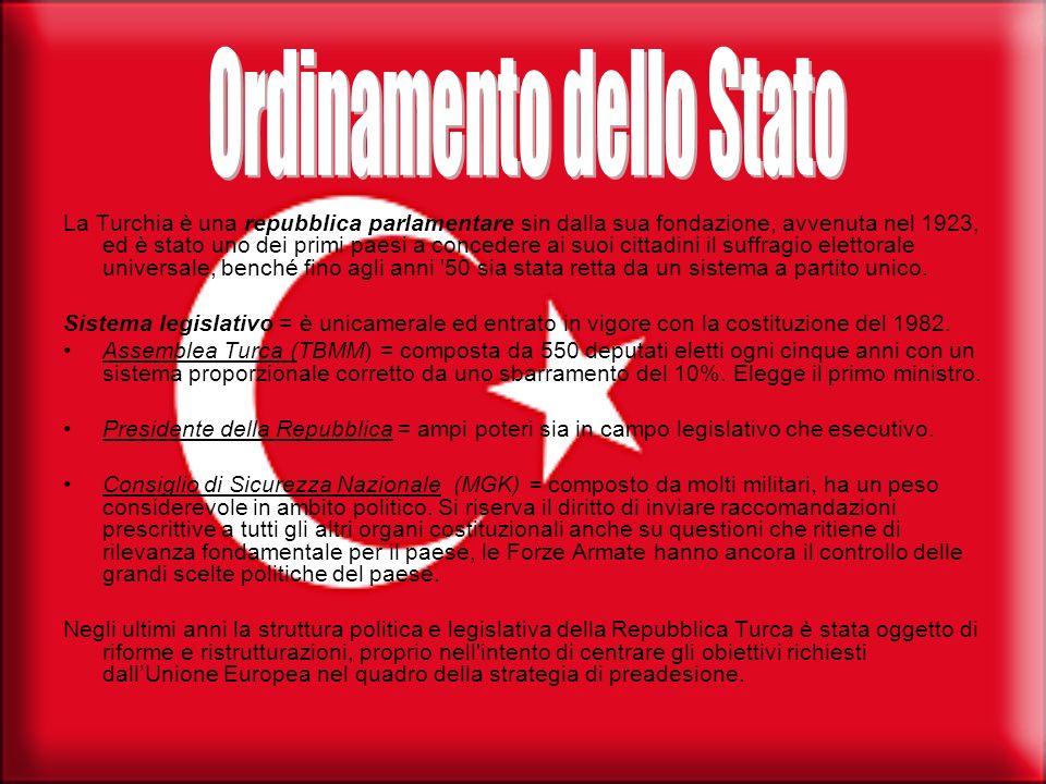 La Turchia è una repubblica parlamentare sin dalla sua fondazione, avvenuta nel 1923, ed è stato uno dei primi paesi a concedere ai suoi cittadini il