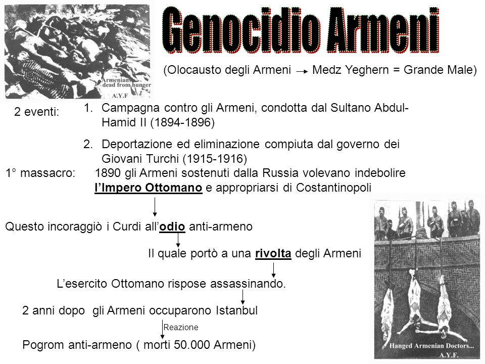 (Olocausto degli ArmeniMedz Yeghern = Grande Male) 2 eventi: 1.Campagna contro gli Armeni, condotta dal Sultano Abdul- Hamid II (1894-1896) 2.Deportaz