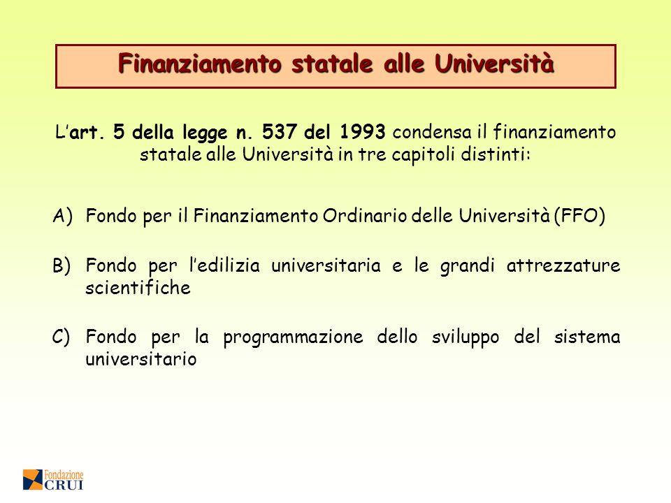 Il Fondo per il Finanziamento Ordinario (FFO) costituisce la principale fonte di finanziamento delle Università statali si tratta di circa 7 miliardi di euro… … assegnati annualmente alle università