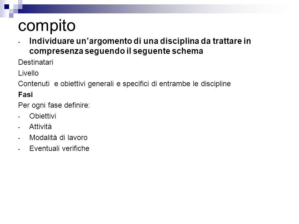 compito - Individuare unargomento di una disciplina da trattare in compresenza seguendo il seguente schema Destinatari Livello Contenuti e obiettivi g