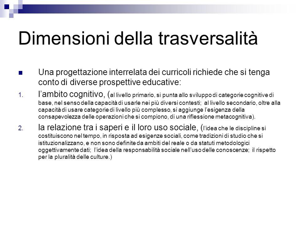 Dimensioni della trasversalità Una progettazione interrelata dei curricoli richiede che si tenga conto di diverse prospettive educative: 1. lambito co