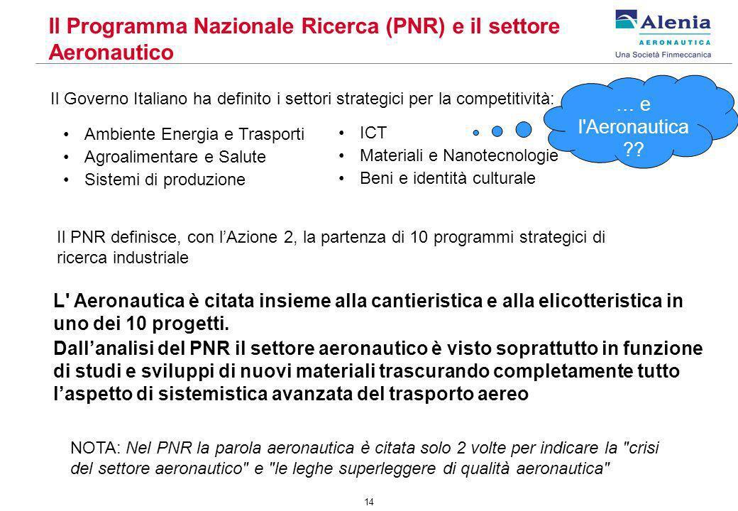 14 Il Governo Italiano ha definito i settori strategici per la competitività: Il Programma Nazionale Ricerca (PNR) e il settore Aeronautico L Aeronautica è citata insieme alla cantieristica e alla elicotteristica in uno dei 10 progetti.