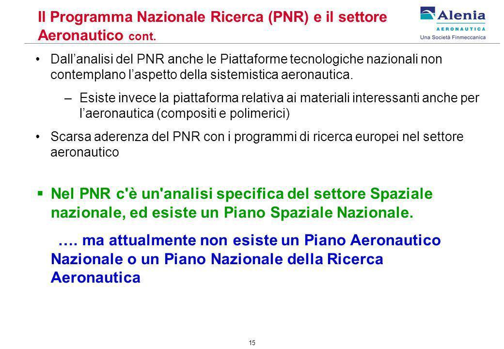 15 Dallanalisi del PNR anche le Piattaforme tecnologiche nazionali non contemplano laspetto della sistemistica aeronautica. –Esiste invece la piattafo