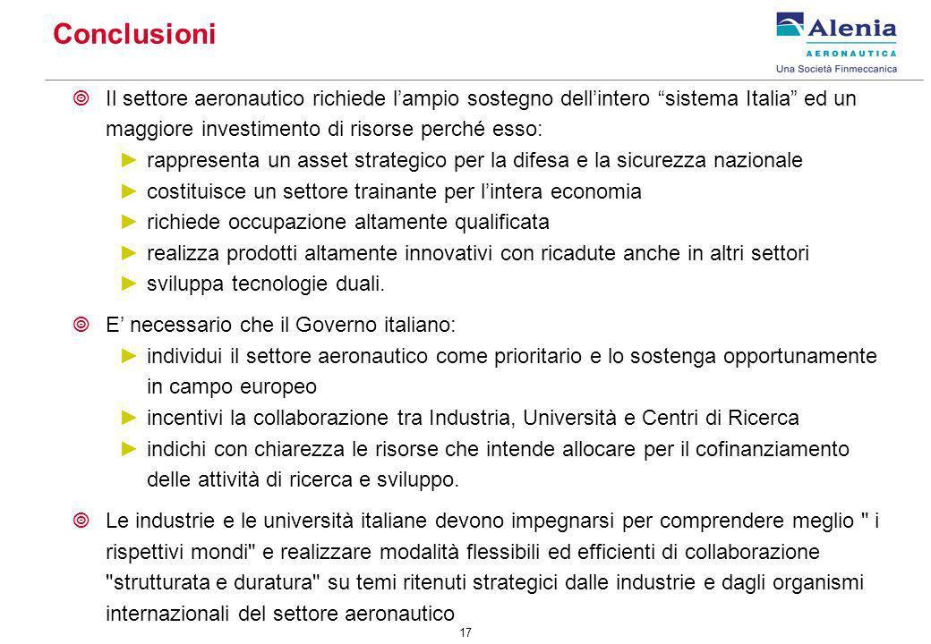 17 Conclusioni Il settore aeronautico richiede lampio sostegno dellintero sistema Italia ed un maggiore investimento di risorse perché esso: rappresen