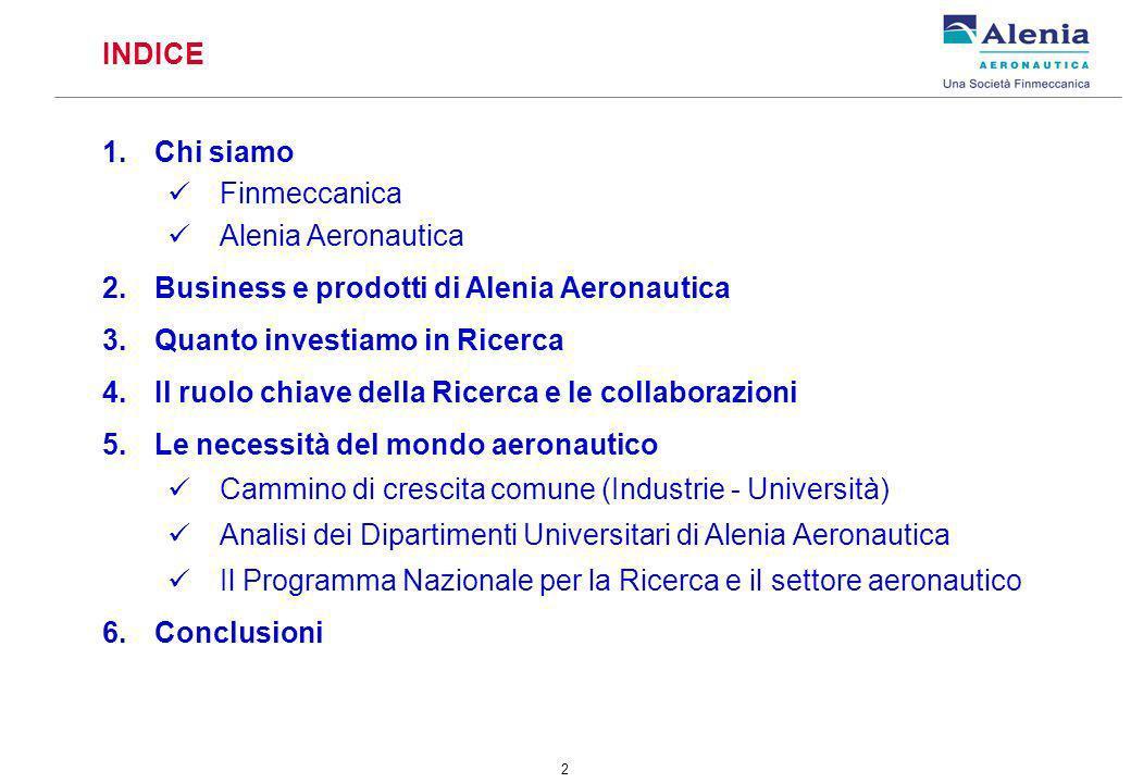 2 INDICE 1.Chi siamo Finmeccanica Alenia Aeronautica 2.Business e prodotti di Alenia Aeronautica 3.Quanto investiamo in Ricerca 4.Il ruolo chiave dell