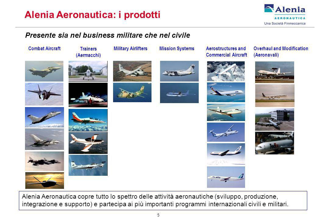 5 Presente sia nel business militare che nel civile Combat AircraftMilitary AirliftersOverhaul and Modification (Aeronavali) Mission Systems Trainers (Aermacchi) Aerostructures and Commercial Aircraft Alenia Aeronautica: i prodotti Alenia Aeronautica copre tutto lo spettro delle attività aeronautiche (sviluppo, produzione, integrazione e supporto) e partecipa ai più importanti programmi internazionali civili e militari.