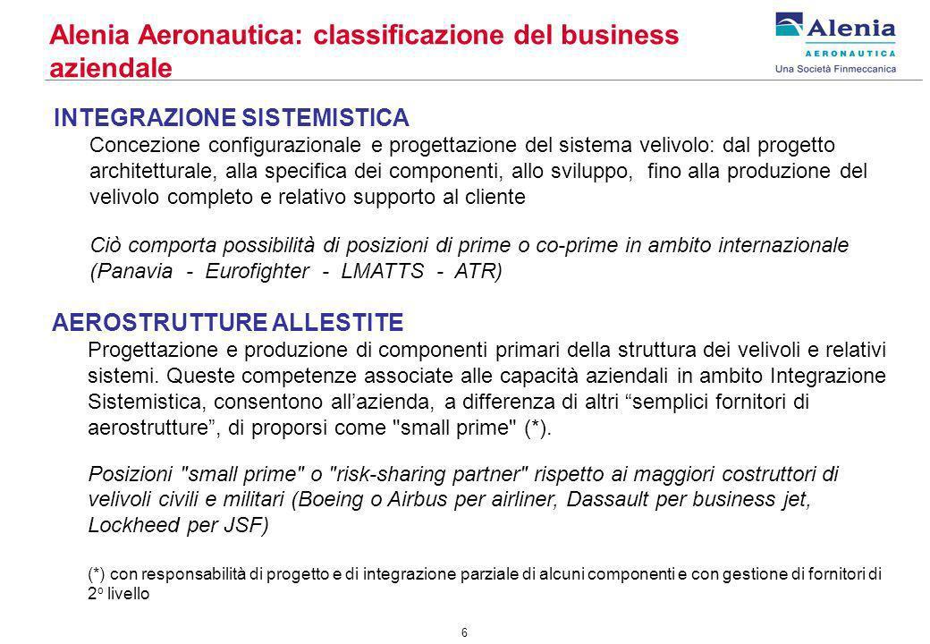 6 Alenia Aeronautica: classificazione del business aziendale INTEGRAZIONE SISTEMISTICA Concezione configurazionale e progettazione del sistema velivol