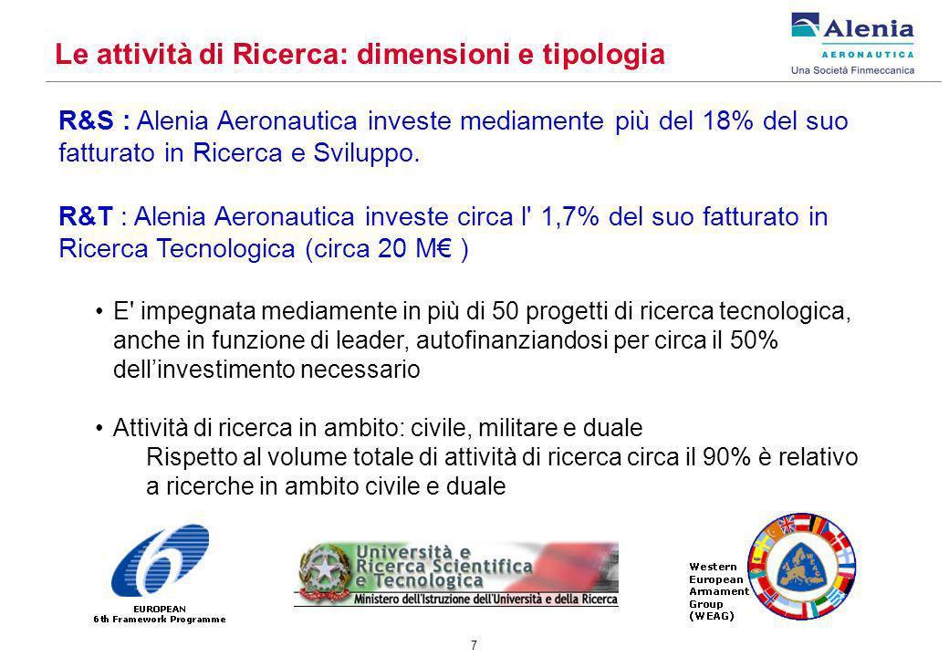 7 R&S : Alenia Aeronautica investe mediamente più del 18% del suo fatturato in Ricerca e Sviluppo. R&T : Alenia Aeronautica investe circa l' 1,7% del