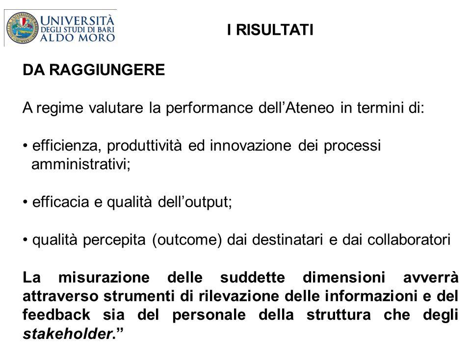 I RISULTATI DA RAGGIUNGERE A regime valutare la performance dellAteneo in termini di: efficienza, produttività ed innovazione dei processi amministrat