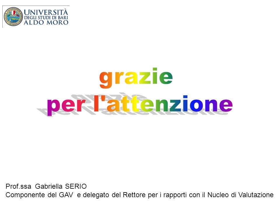 Prof.ssa Gabriella SERIO Componente del GAV e delegato del Rettore per i rapporti con il Nucleo di Valutazione