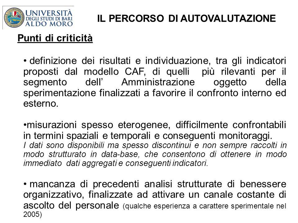 IL PERCORSO DI AUTOVALUTAZIONE Punti di criticità definizione dei risultati e individuazione, tra gli indicatori proposti dal modello CAF, di quelli p