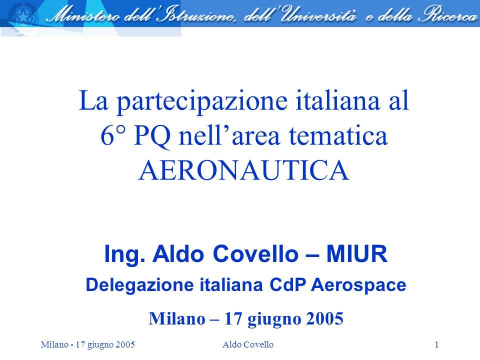 Milano - 17 giugno 2005Aldo Covello1 La partecipazione italiana al 6° PQ nellarea tematica AERONAUTICA Ing. Aldo Covello – MIUR Delegazione italiana C