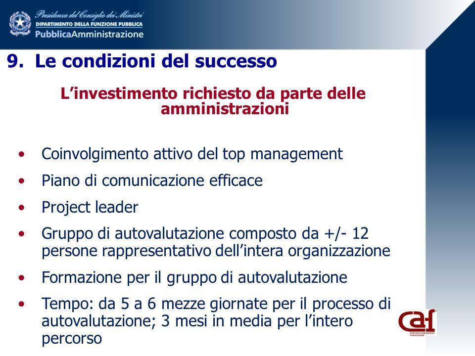 9. Le condizioni del successo Linvestimento richiesto da parte delle amministrazioni Coinvolgimento attivo del top management Piano di comunicazione e