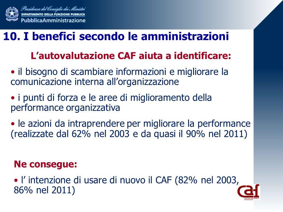 Lautovalutazione CAF aiuta a identificare: il bisogno di scambiare informazioni e migliorare la comunicazione interna allorganizzazione i punti di for