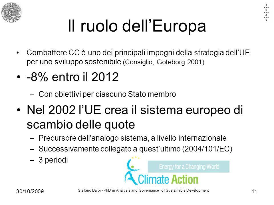 Stefano Balbi - PhD in Analysis and Governance of Sustainable Development 30/10/200911 Il ruolo dellEuropa Combattere CC è uno dei principali impegni