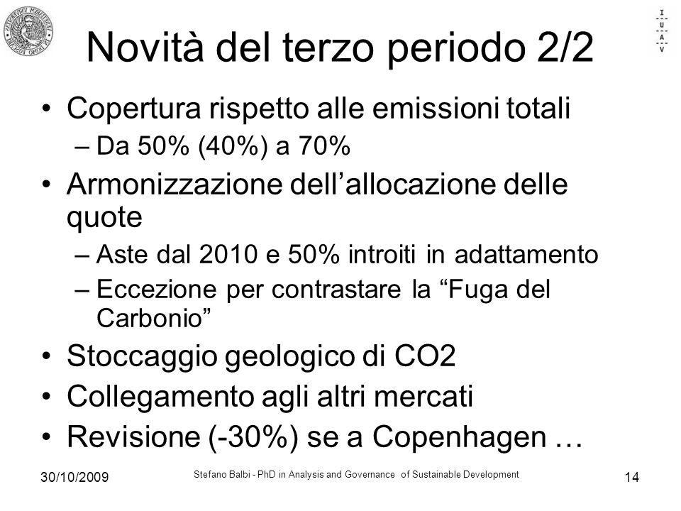 Stefano Balbi - PhD in Analysis and Governance of Sustainable Development 30/10/200914 Novità del terzo periodo 2/2 Copertura rispetto alle emissioni totali –Da 50% (40%) a 70% Armonizzazione dellallocazione delle quote –Aste dal 2010 e 50% introiti in adattamento –Eccezione per contrastare la Fuga del Carbonio Stoccaggio geologico di CO2 Collegamento agli altri mercati Revisione (-30%) se a Copenhagen …