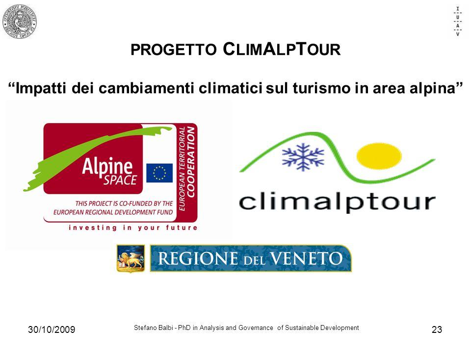 Stefano Balbi - PhD in Analysis and Governance of Sustainable Development 30/10/200923 PROGETTO C LIM A LP T OUR Impatti dei cambiamenti climatici sul turismo in area alpina