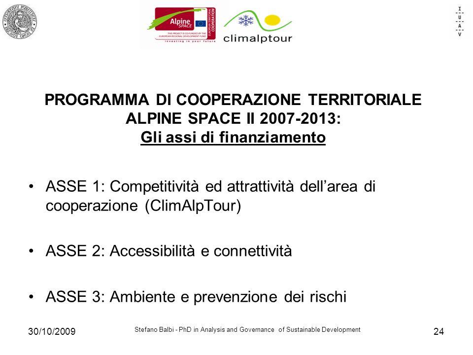 Stefano Balbi - PhD in Analysis and Governance of Sustainable Development 30/10/200924 PROGRAMMA DI COOPERAZIONE TERRITORIALE ALPINE SPACE II 2007-2013: Gli assi di finanziamento ASSE 1: Competitività ed attrattività dellarea di cooperazione (ClimAlpTour) ASSE 2: Accessibilità e connettività ASSE 3: Ambiente e prevenzione dei rischi