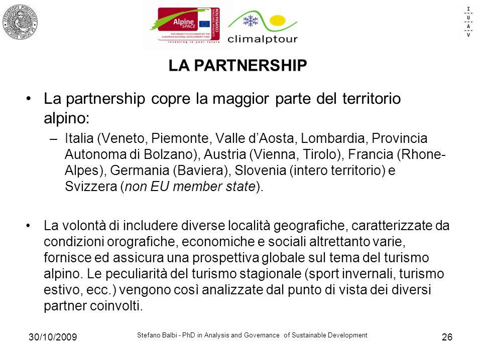 Stefano Balbi - PhD in Analysis and Governance of Sustainable Development 30/10/200926 LA PARTNERSHIP La partnership copre la maggior parte del territ
