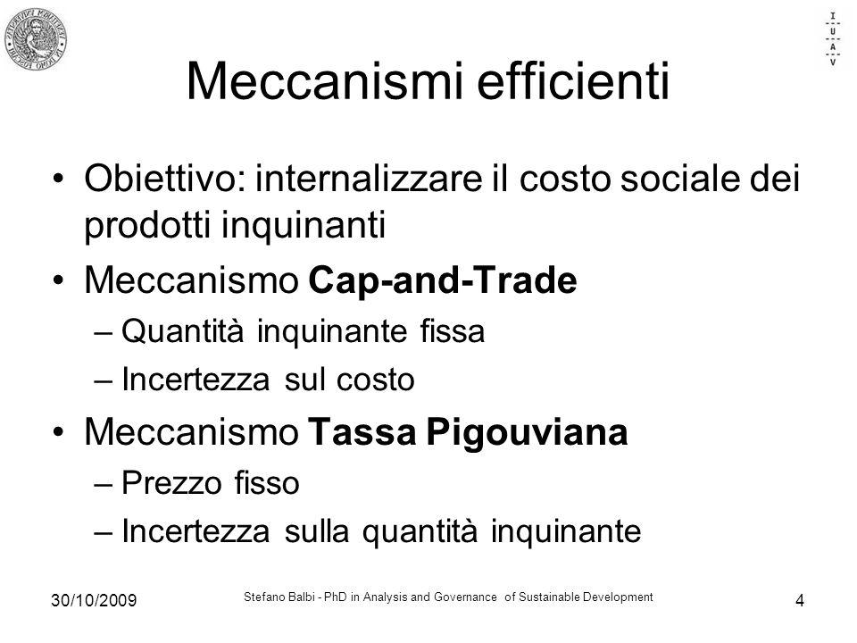 Stefano Balbi - PhD in Analysis and Governance of Sustainable Development 30/10/20094 Meccanismi efficienti Obiettivo: internalizzare il costo sociale