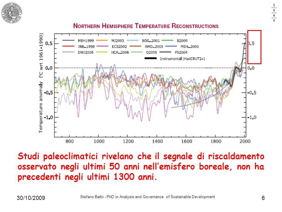 Stefano Balbi - PhD in Analysis and Governance of Sustainable Development 30/10/20096 Studi paleoclimatici rivelano che il segnale di riscaldamento osservato negli ultimi 50 anni nellemisfero boreale, non ha precedenti negli ultimi 1300 anni.