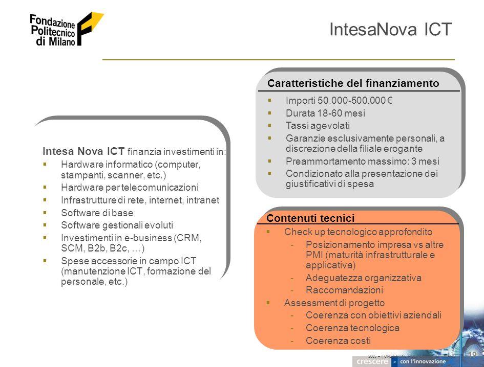 2005 – FONDAZIONE POLITECNICO DI MILANO 19 IntesaNova ICT Intesa Nova ICT finanzia investimenti in: Hardware informatico (computer, stampanti, scanner