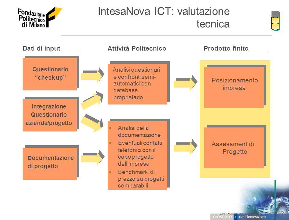 2005 – FONDAZIONE POLITECNICO DI MILANO 23 IntesaNova ICT: valutazione tecnica Questionario check up Integrazione Questionario azienda/progetto Docume