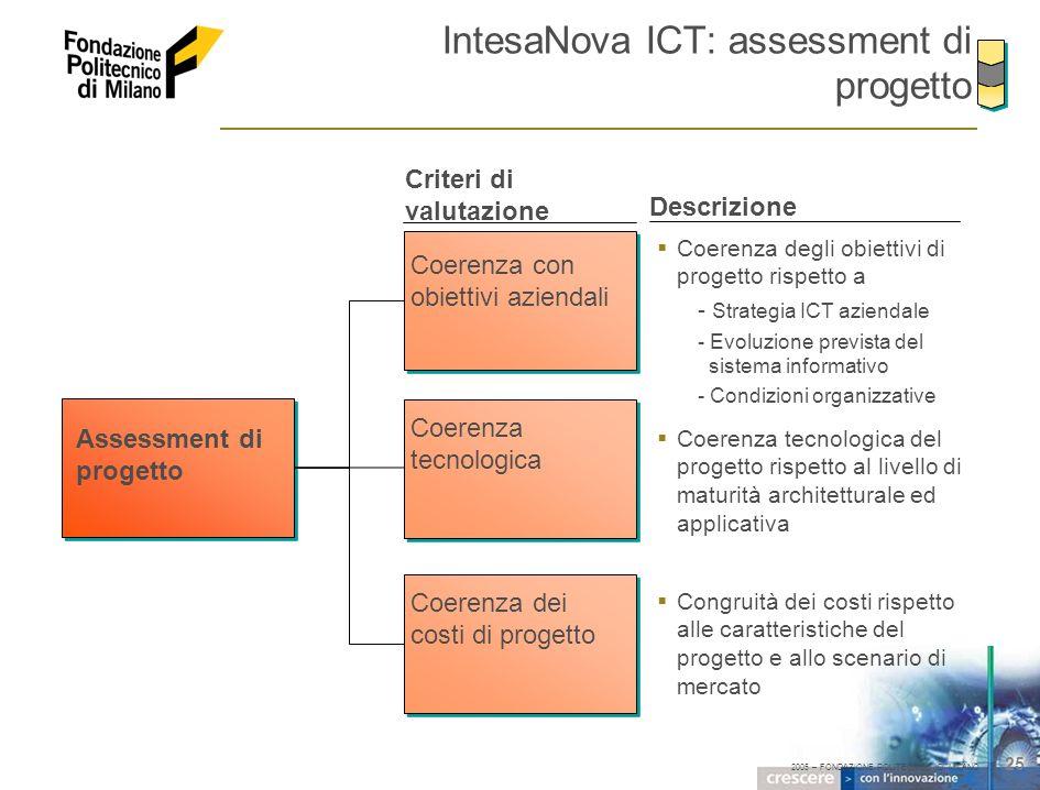 2005 – FONDAZIONE POLITECNICO DI MILANO 25 IntesaNova ICT: assessment di progetto Assessment di progetto Coerenza con obiettivi aziendali Coerenza tecnologica Coerenza dei costi di progetto Coerenza degli obiettivi di progetto rispetto a - Strategia ICT aziendale - Evoluzione prevista del sistema informativo - Condizioni organizzative Criteri di valutazione Descrizione Coerenza tecnologica del progetto rispetto al livello di maturità architetturale ed applicativa Congruità dei costi rispetto alle caratteristiche del progetto e allo scenario di mercato