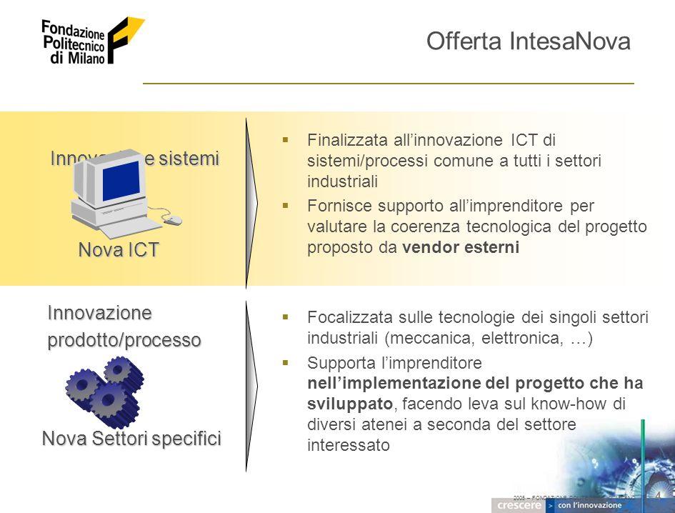 2005 – FONDAZIONE POLITECNICO DI MILANO 4 Offerta IntesaNova Innovazione sistemi Nova ICT Innovazioneprodotto/processo Focalizzata sulle tecnologie de