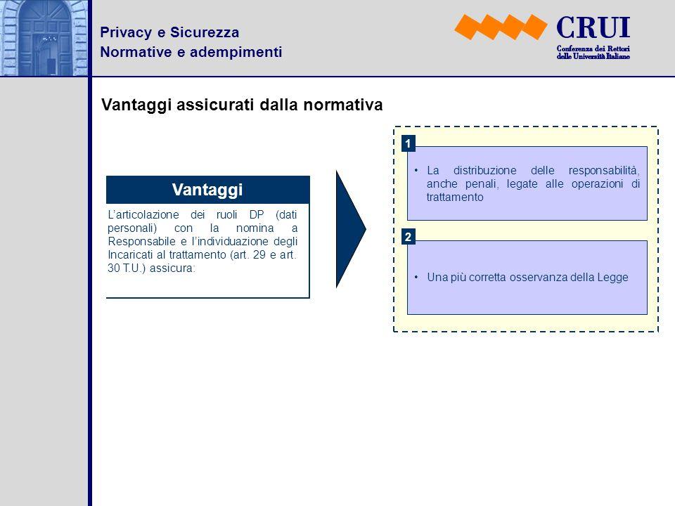 Privacy e Sicurezza Normative e adempimenti Vantaggi assicurati dalla normativa La distribuzione delle responsabilità, anche penali, legate alle opera