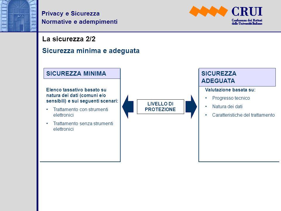 Privacy e Sicurezza Normative e adempimenti La sicurezza 2/2 Sicurezza minima e adeguata SICUREZZA MINIMASICUREZZA ADEGUATA LIVELLO DI PROTEZIONE Elen