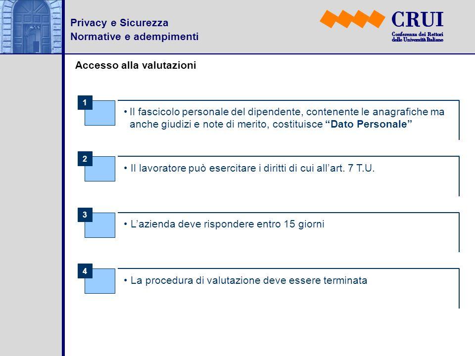 Privacy e Sicurezza Normative e adempimenti Accesso alla valutazioni 1 Il fascicolo personale del dipendente, contenente le anagrafiche ma anche giudi