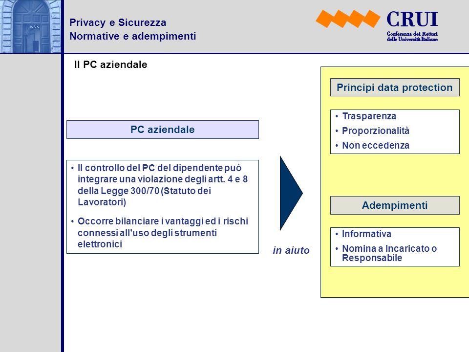 Privacy e Sicurezza Normative e adempimenti Il PC aziendale Il controllo del PC del dipendente può integrare una violazione degli artt. 4 e 8 della Le