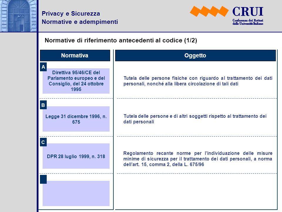 Privacy e Sicurezza Normative e adempimenti NormativaOggetto Direttiva 95/46/CE del Parlamento europeo e del Consiglio, del 24 ottobre 1995 A Tutela d