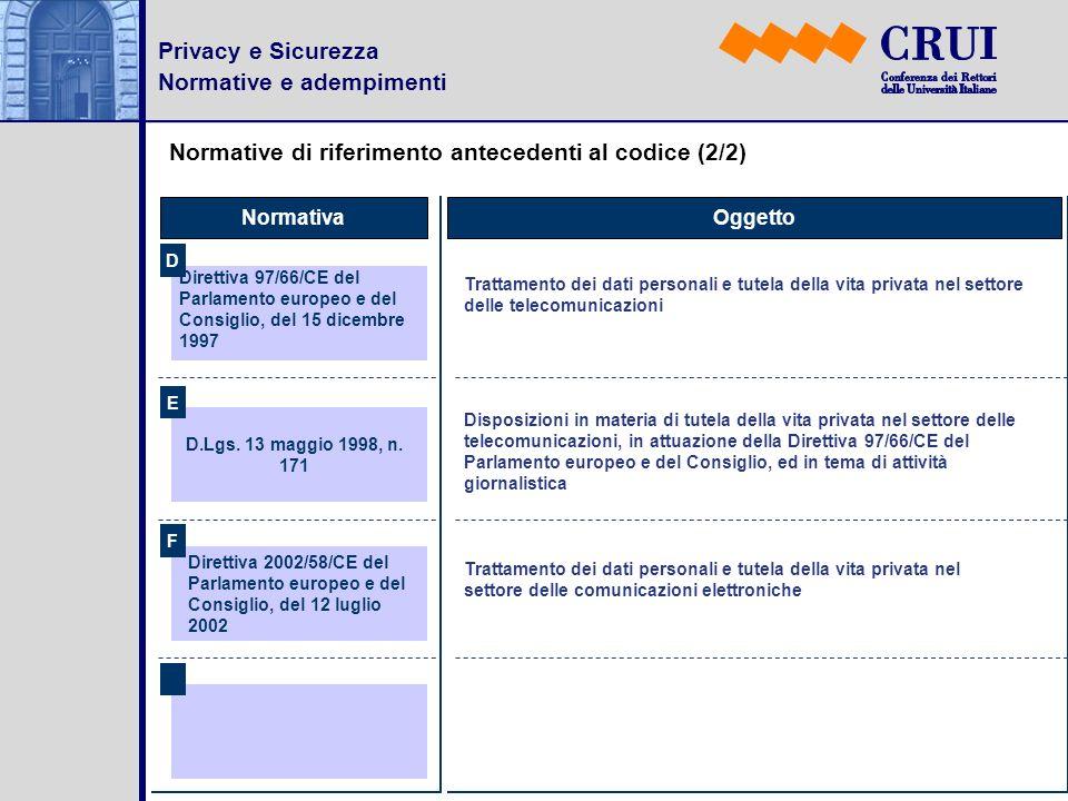 Privacy e Sicurezza Normative e adempimenti NormativaOggetto D E F Direttiva 97/66/CE del Parlamento europeo e del Consiglio, del 15 dicembre 1997 Tra
