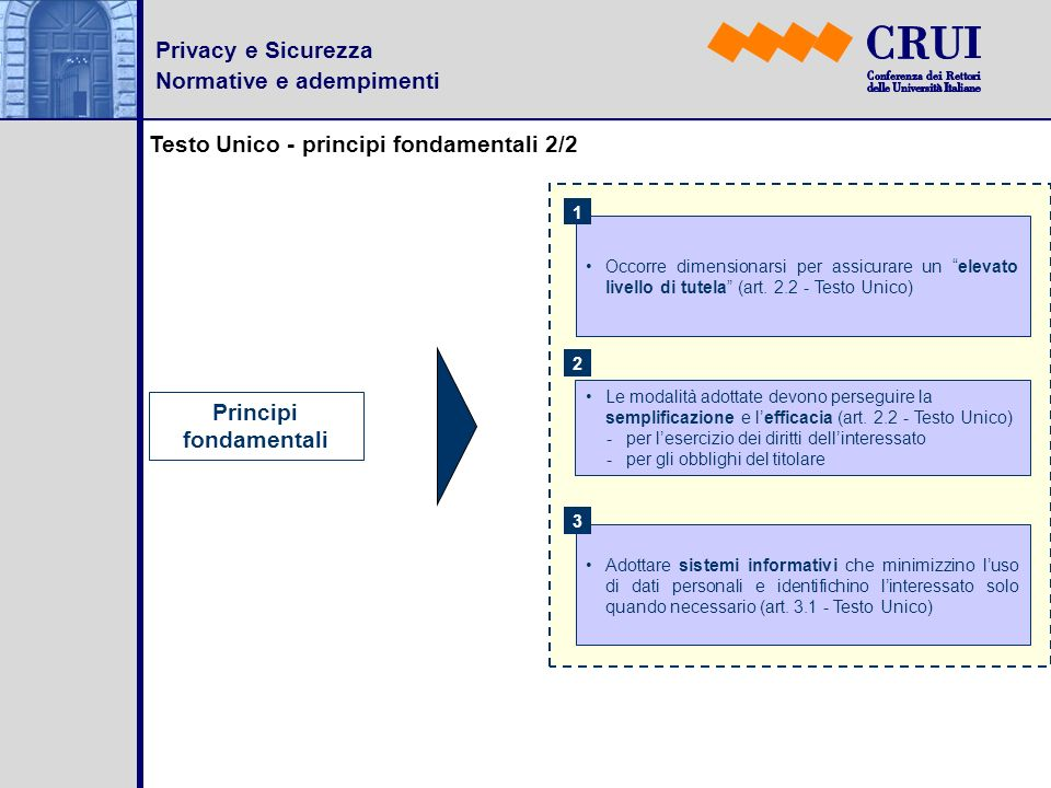 Privacy e Sicurezza Normative e adempimenti Testo Unico - principi fondamentali 2/2 Occorre dimensionarsi per assicurare un elevato livello di tutela