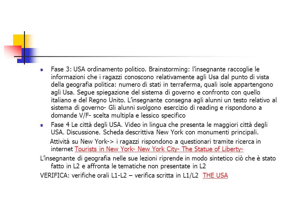 Fase 3: USA ordinamento politico. Brainstorming: linsegnante raccoglie le informazioni che i ragazzi conoscono relativamente agli Usa dal punto di vis