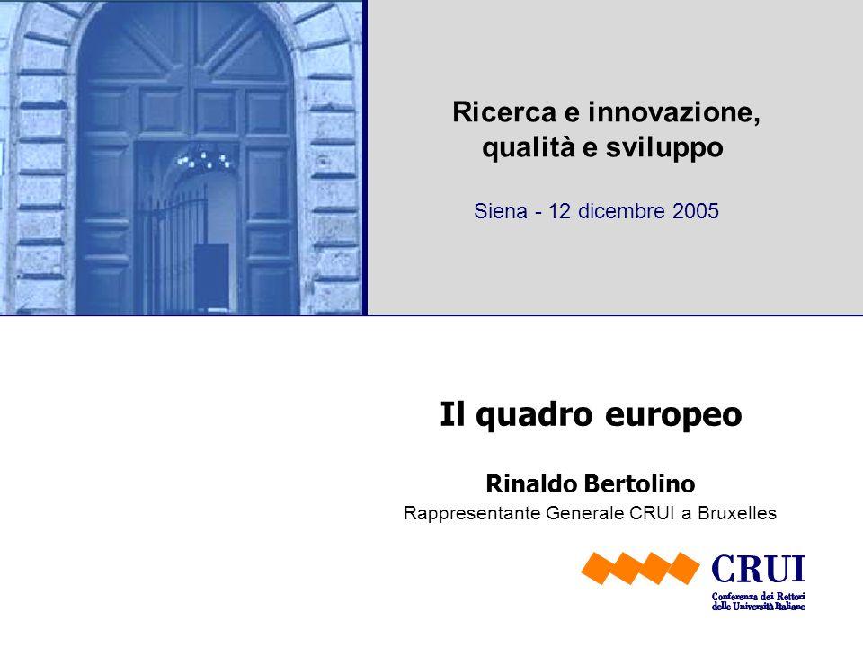 Ricerca e innovazione, qualità e sviluppo Siena - 12 dicembre 2005 Il quadro europeo Rinaldo Bertolino Rappresentante Generale CRUI a Bruxelles