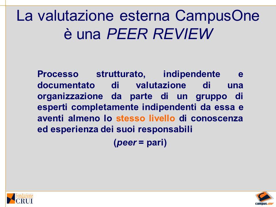 La valutazione esterna CampusOne è una PEER REVIEW Processo strutturato, indipendente e documentato di valutazione di una organizzazione da parte di un gruppo di esperti completamente indipendenti da essa e aventi almeno lo stesso livello di conoscenza ed esperienza dei suoi responsabili (peer = pari)
