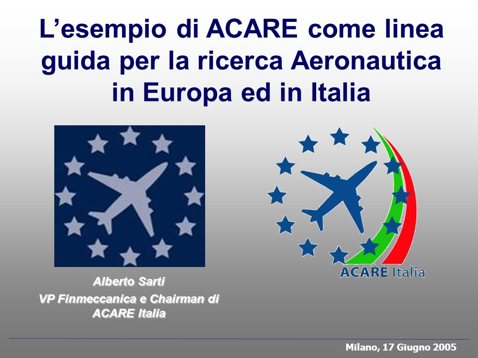 ACARE – Italia Milano 17 Giugno 2005 ACARE-Italia Lo sviluppo delle attività di ACARE (SRA 1 e 2) ha stimolato a livello delle varie nazioni lesigenza di coordinamenti nazionali per supportare e spronare le attività Europee.