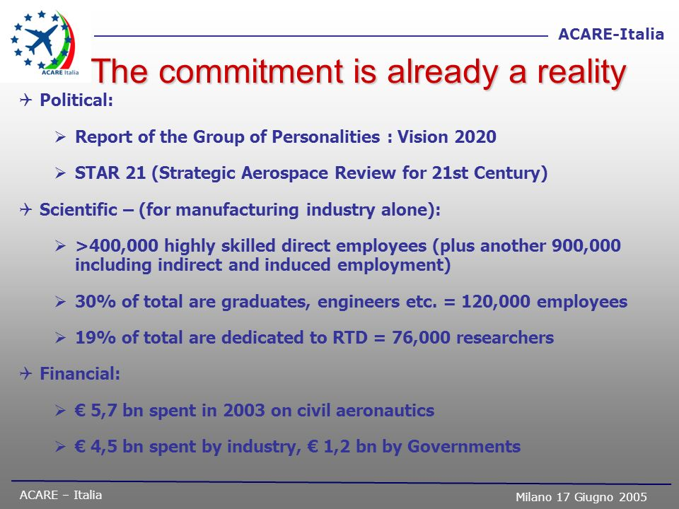 ACARE – Italia Milano 17 Giugno 2005 ACARE-Italia The commitment is alreadya reality The commitment is already a reality Political: Report of the Grou