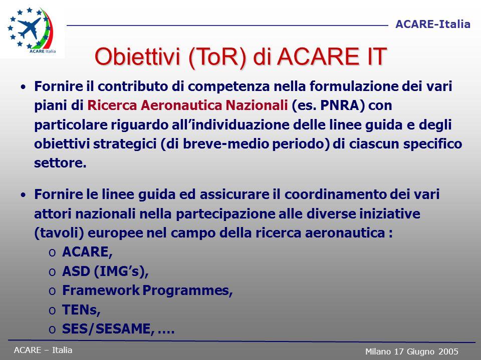 ACARE – Italia Milano 17 Giugno 2005 ACARE-Italia Obiettivi (ToR) di ACARE IT Fornire il contributo di competenza nella formulazione dei vari piani di