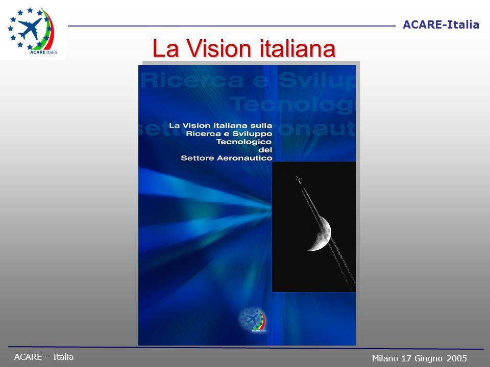 ACARE – Italia Milano 17 Giugno 2005 ACARE-Italia La Vision italiana