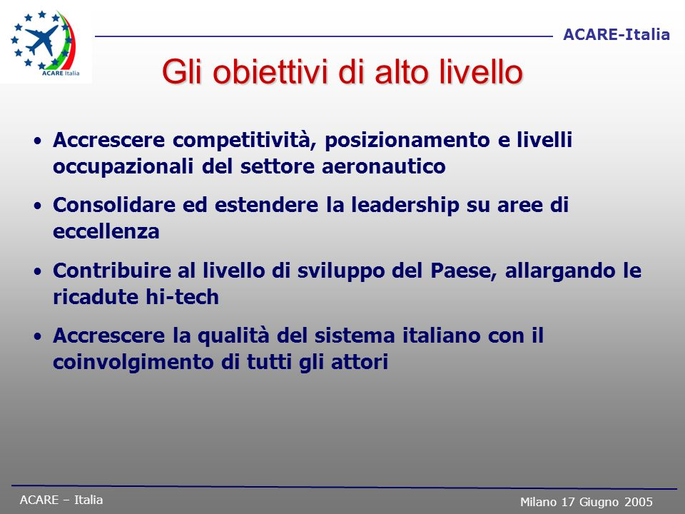ACARE – Italia Milano 17 Giugno 2005 ACARE-Italia Gli obiettivi di alto livello Accrescere competitività, posizionamento e livelli occupazionali del s