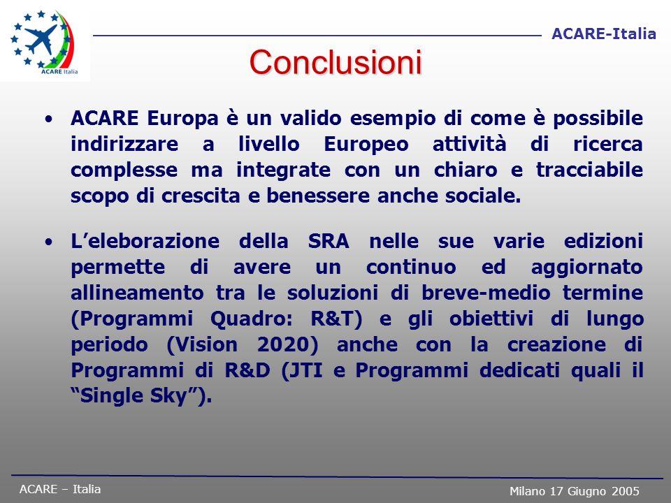 ACARE – Italia Milano 17 Giugno 2005 ACARE-Italia ACARE Europa è un valido esempio di come è possibile indirizzare a livello Europeo attività di ricer