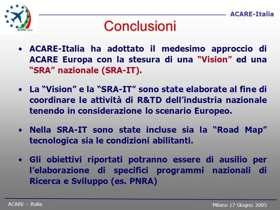 ACARE – Italia Milano 17 Giugno 2005 ACARE-Italia ACARE-Italia ha adottato il medesimo approccio di ACARE Europa con la stesura di una Vision ed una S