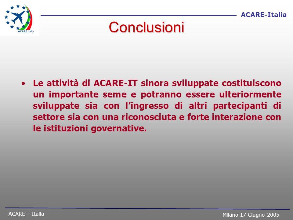 ACARE – Italia Milano 17 Giugno 2005 ACARE-Italia Le attività di ACARE-IT sinora sviluppate costituiscono un importante seme e potranno essere ulterio