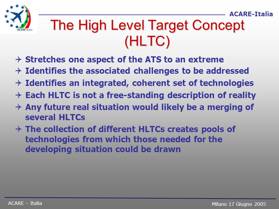 ACARE – Italia Milano 17 Giugno 2005 ACARE-Italia The High Level Target Concept (HLTC) Stretches one aspect of the ATS to an extreme Identifies the as